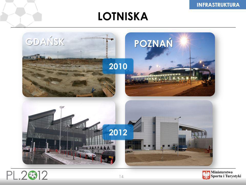 INFRASTRUKTURA 14 LOTNISKA GDAŃSK 2010 POZNAŃ 2012