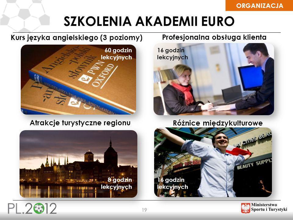 ORGANIZACJA 19 SZKOLENIA AKADEMII EURO 60 godzin lekcyjnych 8 godzin lekcyjnych 16 godzin lekcyjnych Kurs języka angielskiego (3 poziomy) Profesjonaln