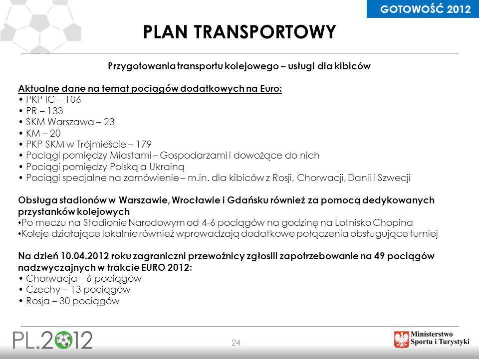 ORGANIZACJA 24 PLAN TRANSPORTOWY 24 Przygotowania transportu kolejowego – usługi dla kibiców Aktualne dane na temat pociągów dodatkowych na Euro: PKP