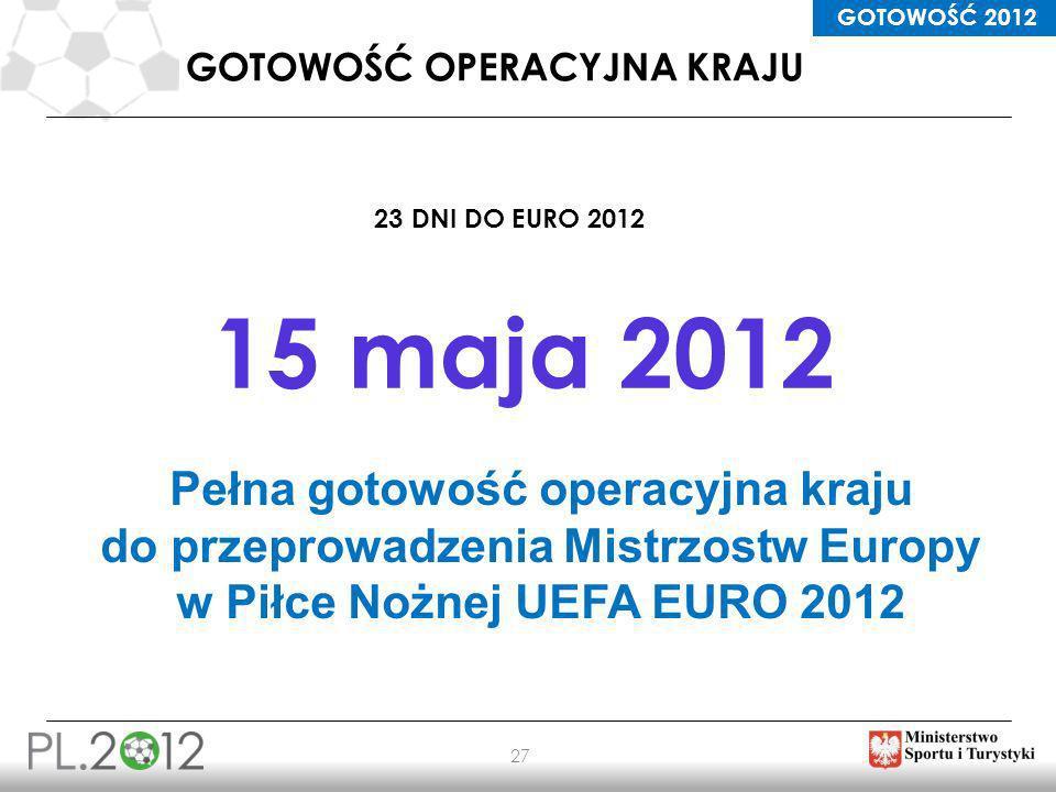 GOTOWOŚĆ 2012 27 GOTOWOŚĆ OPERACYJNA KRAJU 15 maja 2012 Pełna gotowość operacyjna kraju do przeprowadzenia Mistrzostw Europy w Piłce Nożnej UEFA EURO