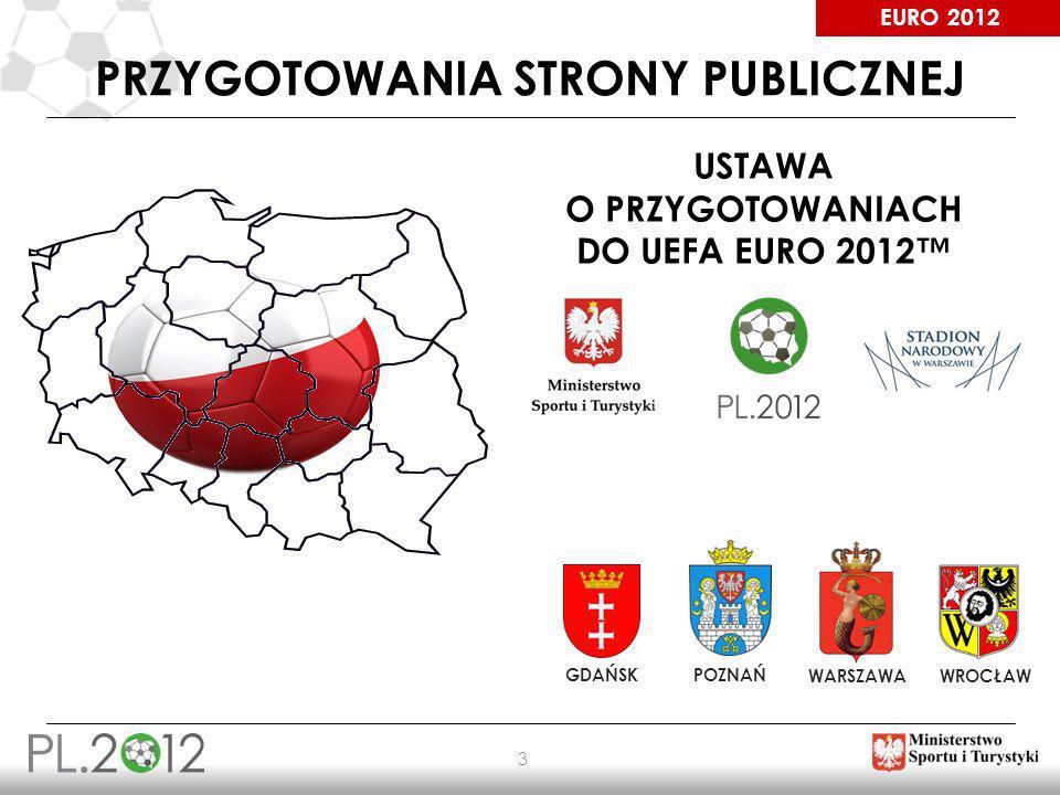EURO 2012 4 TRZY OBSZARY PRZYGOTOWAŃ INFRASTRUKTURA 219 PROJEKY INFRASTRUKTURALNE (83 PRIORYTETOWYCH) ORGANIZACJA ZAANGAŻOWANIE 252 PROJEKTY ORGANIZACYJNE 170 ZAANGAŻOWANYCH PODMIOTÓW