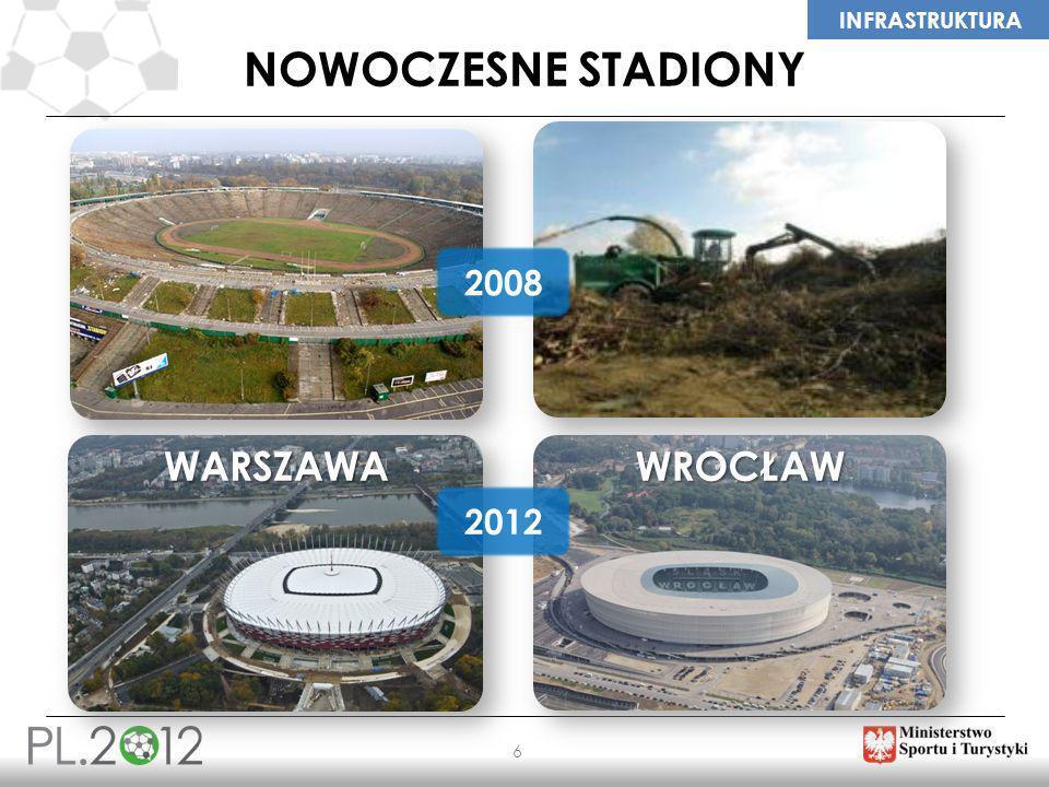 INFRASTRUKTURA 6 NOWOCZESNE STADIONY WARSZAWAWROCŁAW 2012 2008