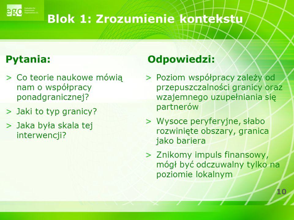 10 Blok 1: Zrozumienie kontekstu Pytania: >Co teorie naukowe mówią nam o współpracy ponadgranicznej.