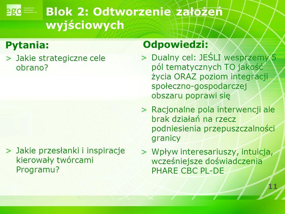 11 Blok 2: Odtworzenie założeń wyjściowych Pytania: >Jakie strategiczne cele obrano.