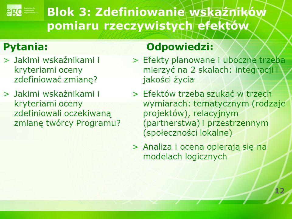 12 Blok 3: Zdefiniowanie wskaźników pomiaru rzeczywistych efektów Pytania: >Jakimi wskaźnikami i kryteriami oceny zdefiniować zmianę.