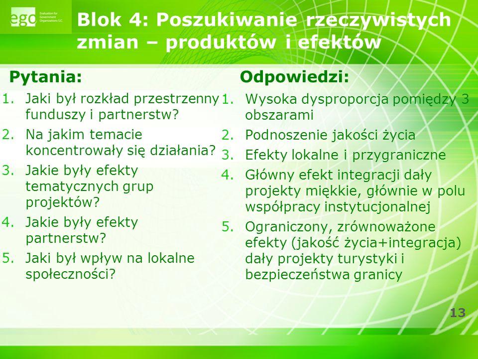 13 Blok 4: Poszukiwanie rzeczywistych zmian – produktów i efektów Pytania: 1.Jaki był rozkład przestrzenny funduszy i partnerstw.