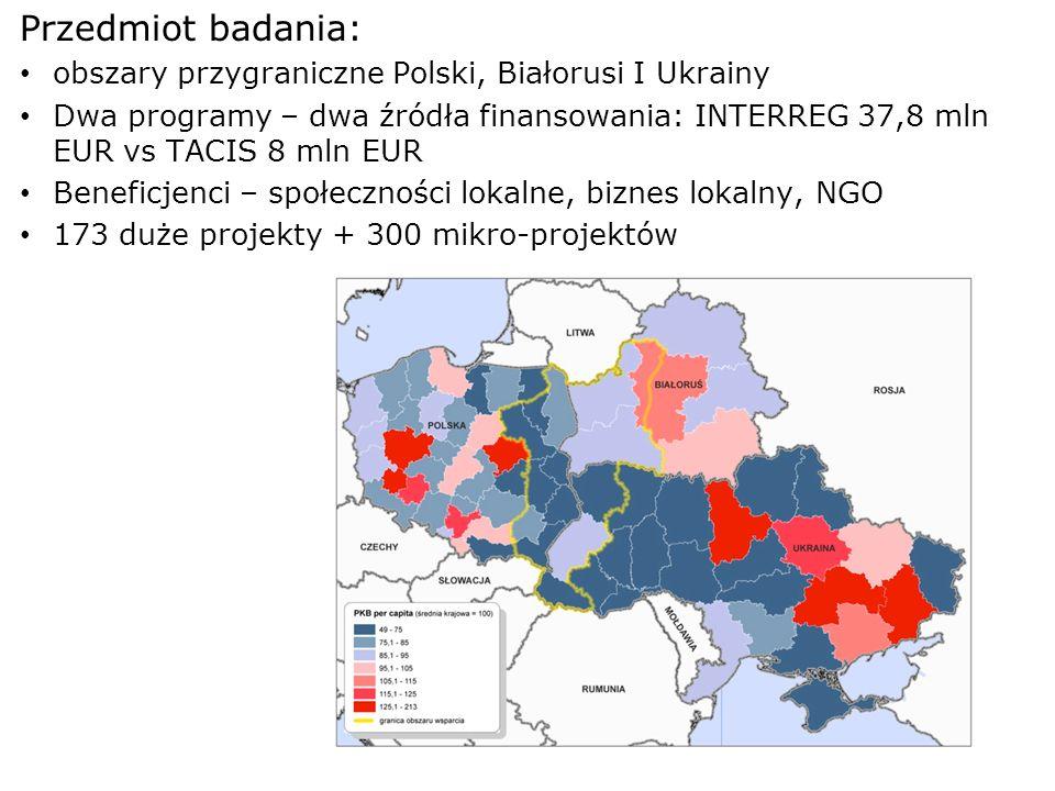 Przedmiot badania: obszary przygraniczne Polski, Białorusi I Ukrainy Dwa programy – dwa źródła finansowania: INTERREG 37,8 mln EUR vs TACIS 8 mln EUR Beneficjenci – społeczności lokalne, biznes lokalny, NGO 173 duże projekty + 300 mikro-projektów