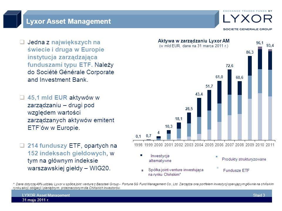 LYXOR Asset Management Slajd 3 31 maja 2011 r. Jedna z największych na świecie i druga w Europie instytucja zarządzająca funduszami typu ETF. Należy d
