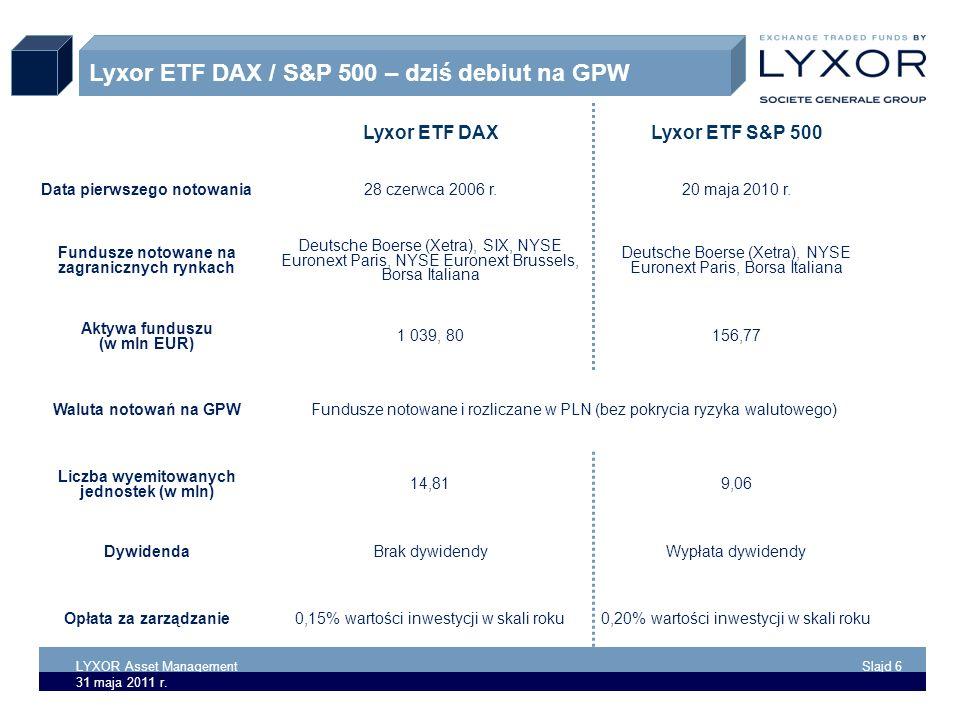 LYXOR Asset Management Slajd 6 31 maja 2011 r. Lyxor ETF DAX / S&P 500 – dziś debiut na GPW Lyxor ETF DAXLyxor ETF S&P 500 Data pierwszego notowania28