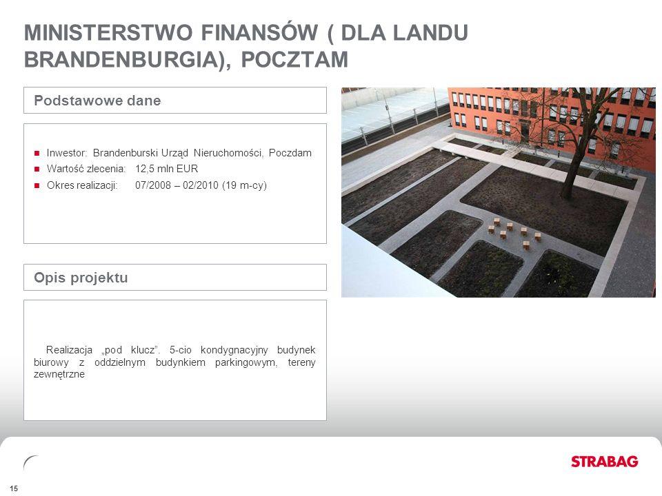 FINANCIALSAPPENDIX 15 MINISTERSTWO FINANSÓW ( DLA LANDU BRANDENBURGIA), POCZTAM Opis projektu Realizacja pod klucz. 5-cio kondygnacyjny budynek biurow
