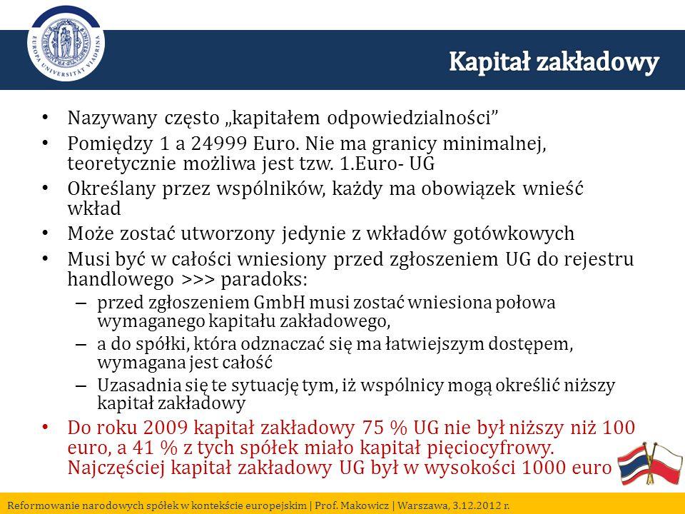 Reformowanie narodowych spółek w kontekście europejskim | Prof.