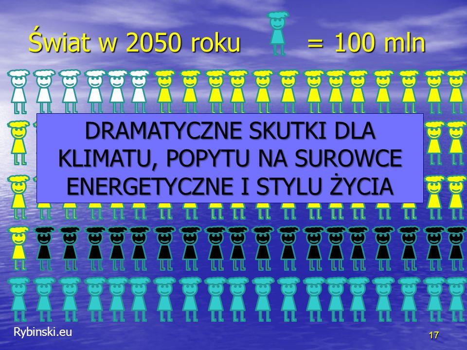Rybinski.eu Świat w 2050 roku = 100 mln 17 DRAMATYCZNE SKUTKI DLA KLIMATU, POPYTU NA SUROWCE ENERGETYCZNE I STYLU ŻYCIA