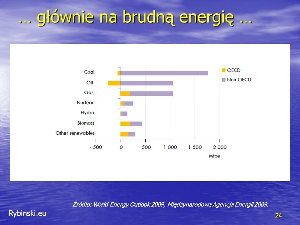 Rybinski.eu … głównie na brudną energię … 24 Źródło: World Energy Outlook 2009, Międzynarodowa Agencja Energii 2009.