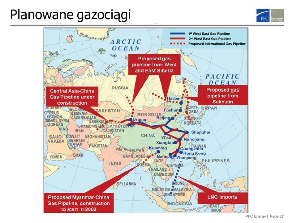 Rybinski.eu 28 Planowane gazociągi