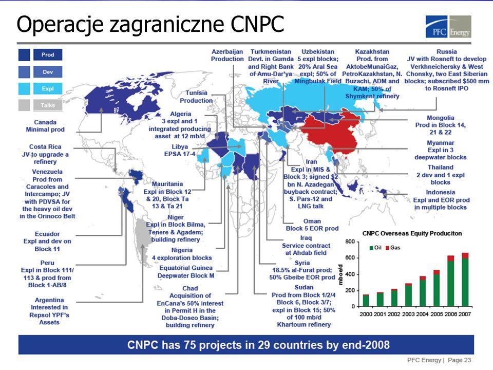 Rybinski.eu 29 Operacje zagraniczne CNPC