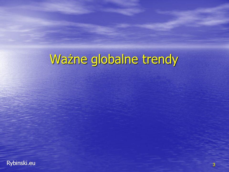 Ważne globalne trendy 3