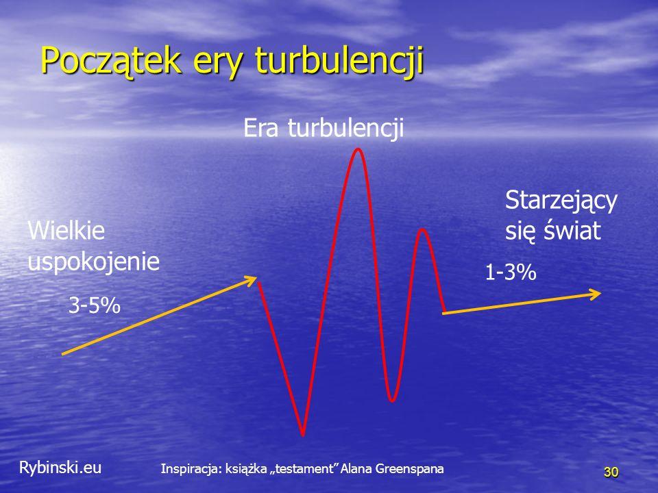 Rybinski.eu 30 Początek ery turbulencji 3-5% 1-3% Wielkie uspokojenie Era turbulencji Starzejący się świat Inspiracja: książka testament Alana Greenspana