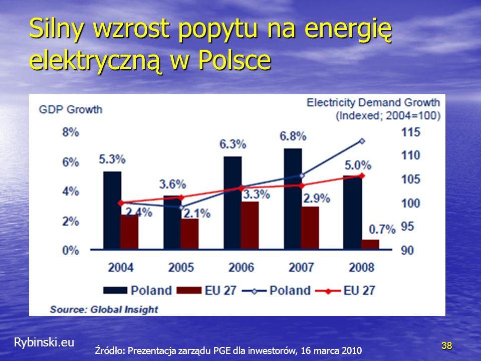 Rybinski.eu Silny wzrost popytu na energię elektryczną w Polsce 38 Źródło: Prezentacja zarządu PGE dla inwestorów, 16 marca 2010