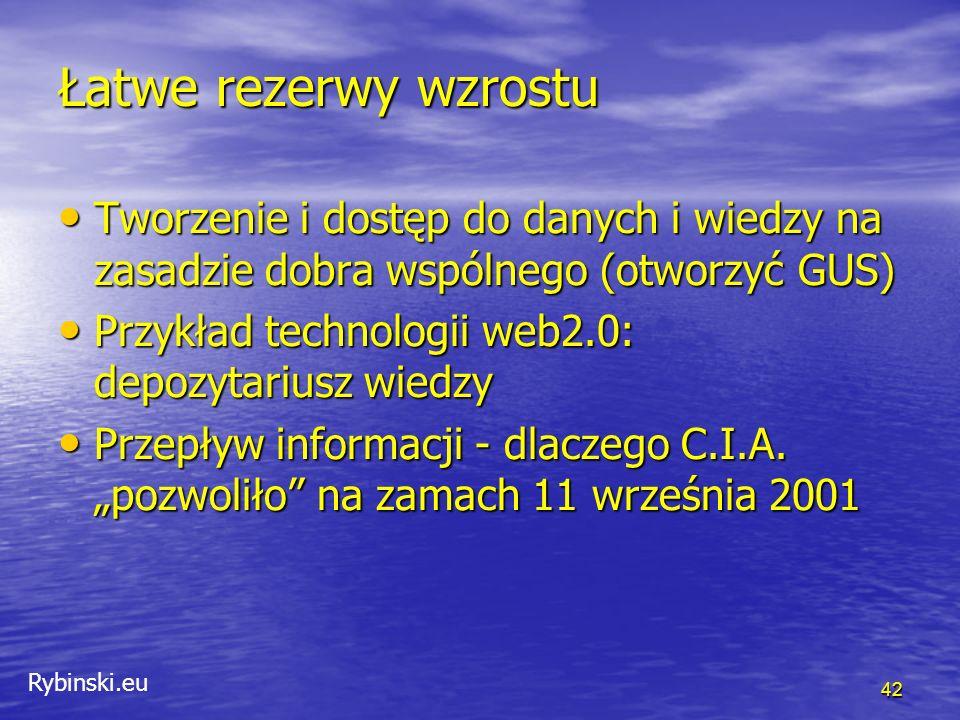 Rybinski.eu Łatwe rezerwy wzrostu Tworzenie i dostęp do danych i wiedzy na zasadzie dobra wspólnego (otworzyć GUS) Tworzenie i dostęp do danych i wiedzy na zasadzie dobra wspólnego (otworzyć GUS) Przykład technologii web2.0: depozytariusz wiedzy Przykład technologii web2.0: depozytariusz wiedzy Przepływ informacji - dlaczego C.I.A.