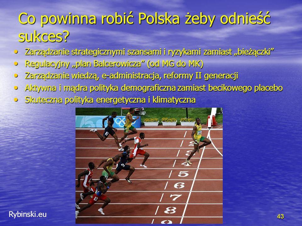 Rybinski.eu Co powinna robić Polska żeby odnieść sukces.