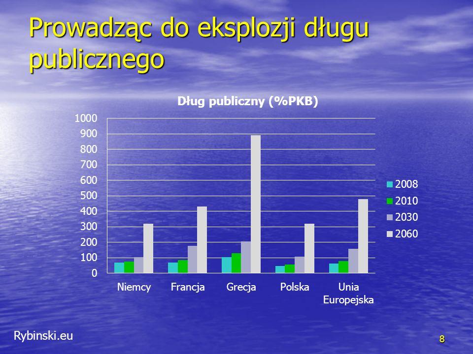 Rybinski.eu Prowadząc do eksplozji długu publicznego 8