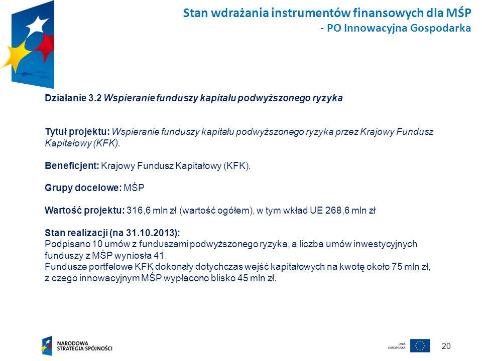 20 Stan wdrażania instrumentów finansowych dla MŚP - PO Innowacyjna Gospodarka Działanie 3.2 Wspieranie funduszy kapitału podwyższonego ryzyka Tytuł p