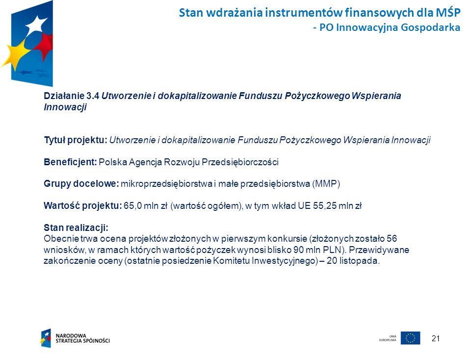 21 Stan wdrażania instrumentów finansowych dla MŚP - PO Innowacyjna Gospodarka Działanie 3.4 Utworzenie i dokapitalizowanie Funduszu Pożyczkowego Wspi