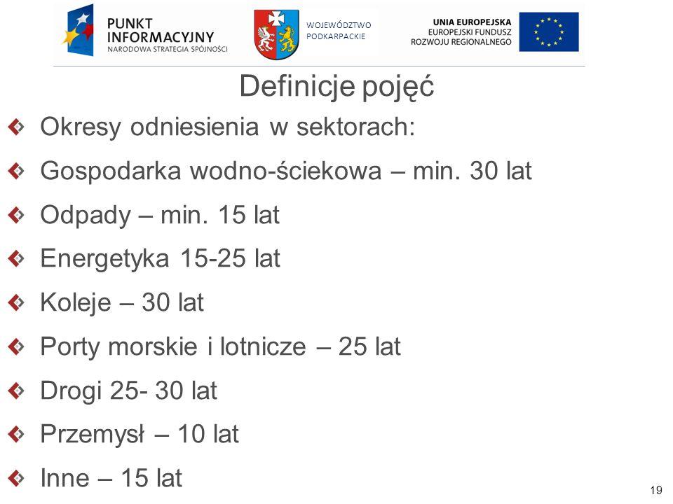 19 WOJEWÓDZTWO PODKARPACKIE Definicje pojęć Okresy odniesienia w sektorach: Gospodarka wodno-ściekowa – min. 30 lat Odpady – min. 15 lat Energetyka 15