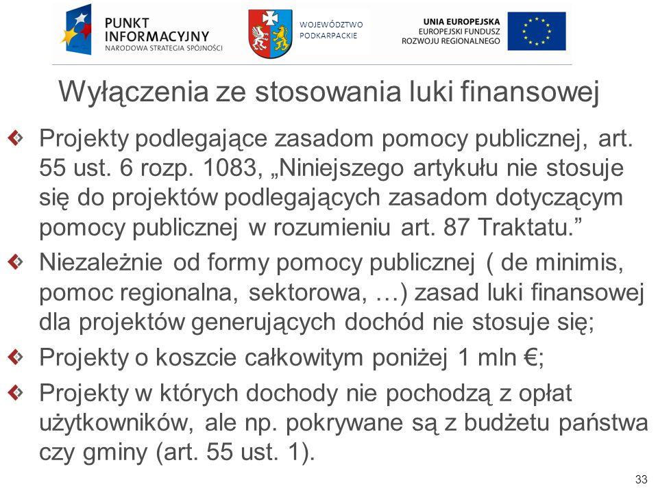 33 WOJEWÓDZTWO PODKARPACKIE Wyłączenia ze stosowania luki finansowej Projekty podlegające zasadom pomocy publicznej, art. 55 ust. 6 rozp. 1083, Niniej