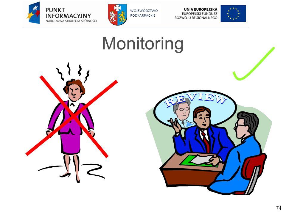 74 WOJEWÓDZTWO PODKARPACKIE Monitoring