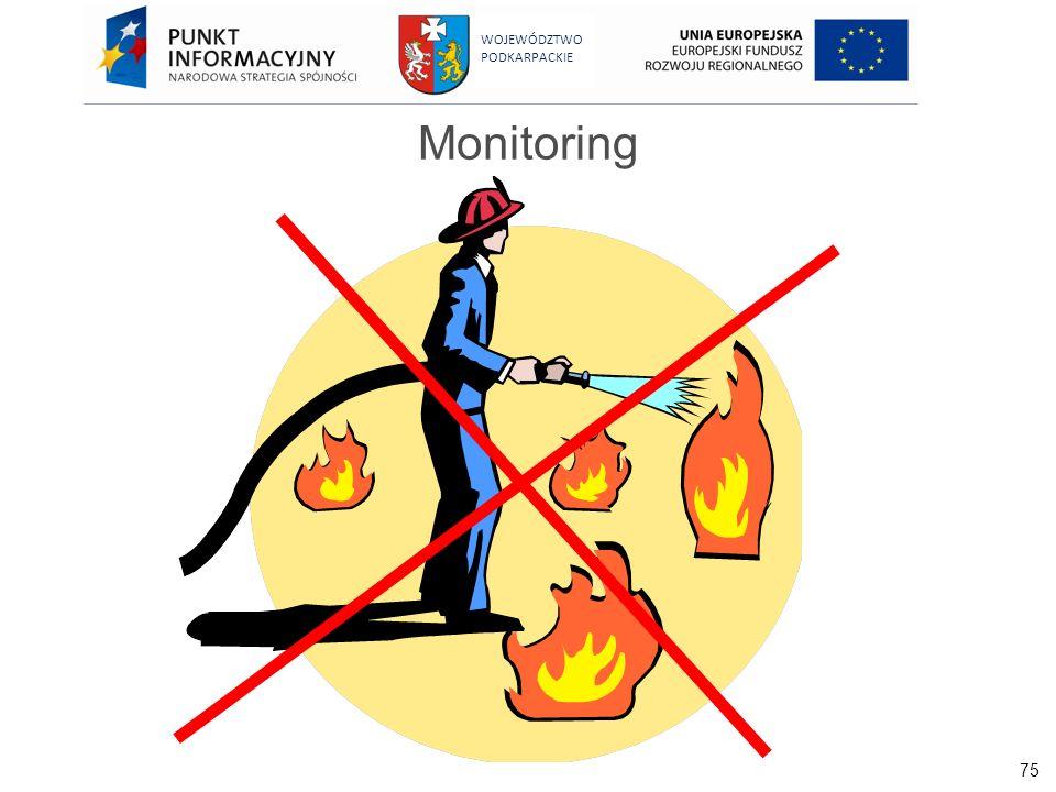 75 WOJEWÓDZTWO PODKARPACKIE Monitoring