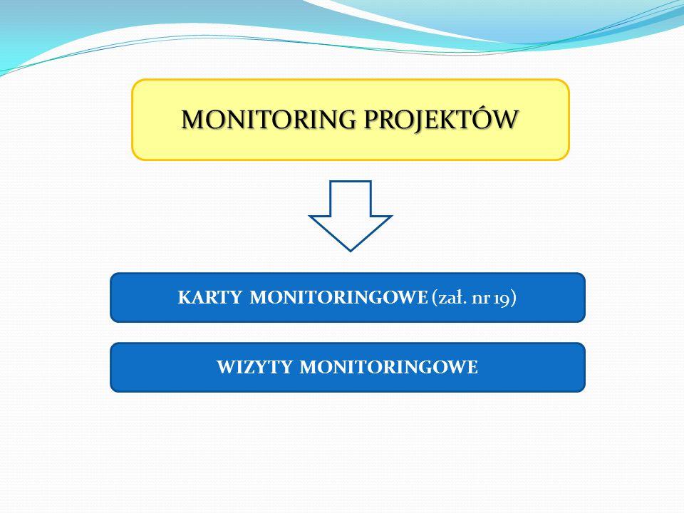 KARTY MONITORINGOWE (zał. nr 19) WIZYTY MONITORINGOWE MONITORING PROJEKTÓW