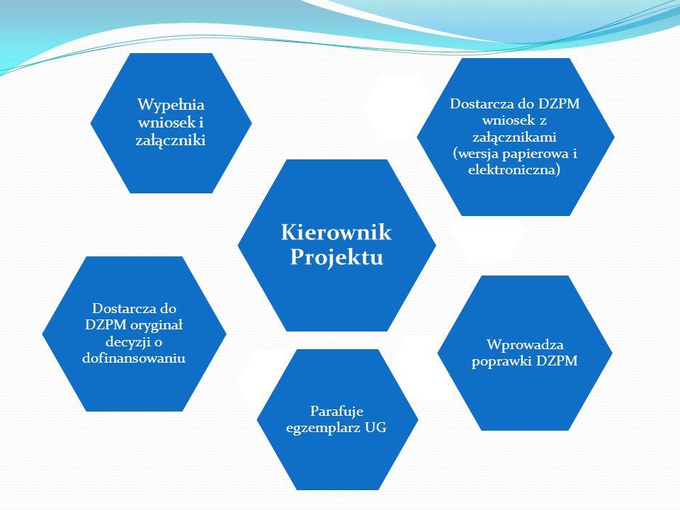 Kierownik Projektu Wypełnia wniosek i załączniki Dostarcza do DZPM wniosek z załącznikami (wersja papierowa i elektroniczna) Wprowadza poprawki DZPM Parafuje egzemplarz UG Dostarcza do DZPM oryginał decyzji o dofinansowaniu