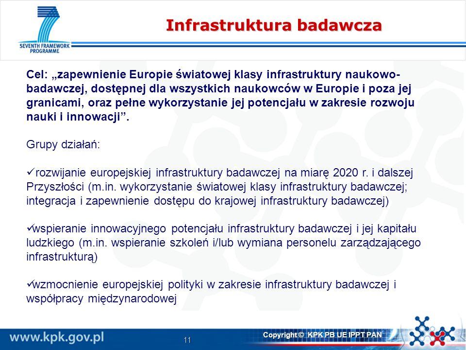 11 Copyright © KPK PB UE IPPT PAN Infrastruktura badawcza Cel: zapewnienie Europie światowej klasy infrastruktury naukowo- badawczej, dostępnej dla wszystkich naukowców w Europie i poza jej granicami, oraz pełne wykorzystanie jej potencjału w zakresie rozwoju nauki i innowacji.