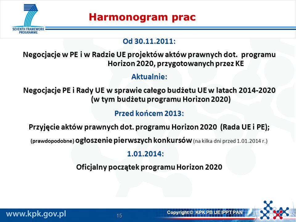 15 Copyright © KPK PB UE IPPT PAN Harmonogram prac Od 30.11.2011: Negocjacje w PE i w Radzie UE projektów aktów prawnych dot.
