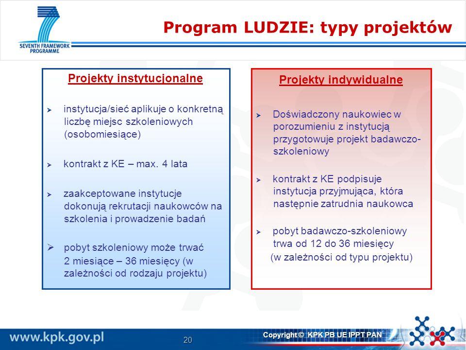 20 Copyright © KPK PB UE IPPT PAN Projekty instytucjonalne instytucja/sieć aplikuje o konkretną liczbę miejsc szkoleniowych (osobomiesiące) kontrakt z KE – max.