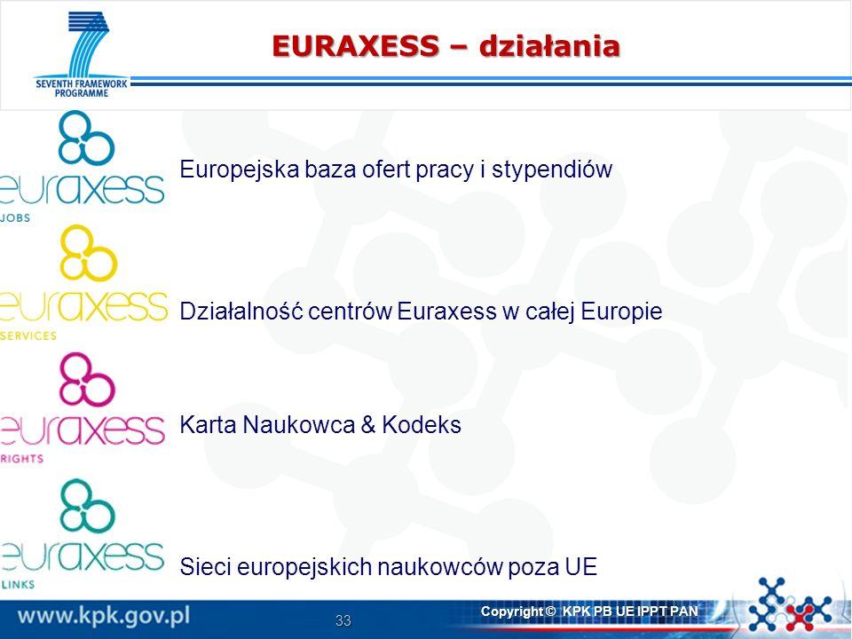 33 Copyright © KPK PB UE IPPT PAN EURAXESS – działania Europejska baza ofert pracy i stypendiów Działalność centrów Euraxess w całej Europie Karta Naukowca & Kodeks Sieci europejskich naukowców poza UE