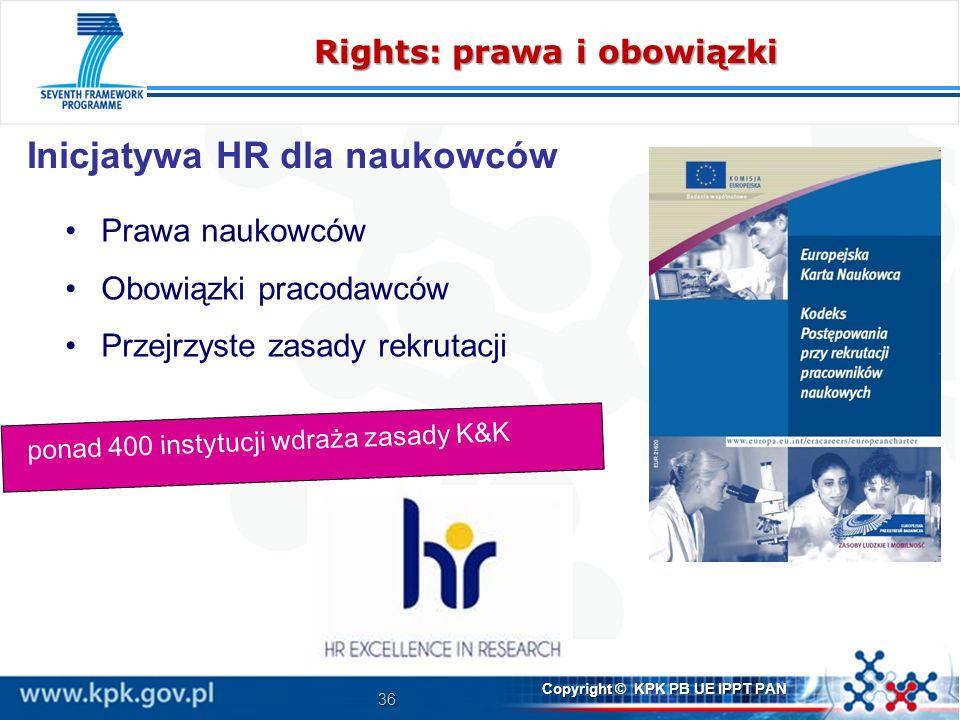 36 Copyright © KPK PB UE IPPT PAN Rights: prawa i obowiązki Inicjatywa HR dla naukowców Prawa naukowców Obowiązki pracodawców Przejrzyste zasady rekrutacji ponad 400 instytucji wdraża zasady K&K