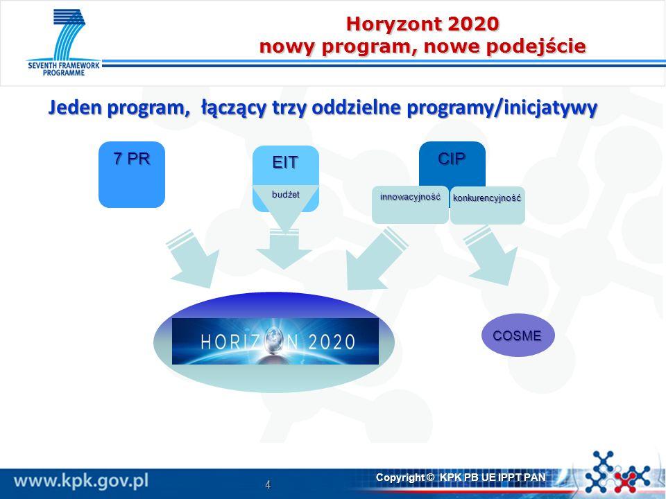 4 Copyright © KPK PB UE IPPT PAN Horyzont 2020 nowy program, nowe podejście 7 PR EIT CIP Horizon 2020 COSME innowacyjność konkurencyjność Jeden program, łączący trzy oddzielne programy/inicjatywy budżet