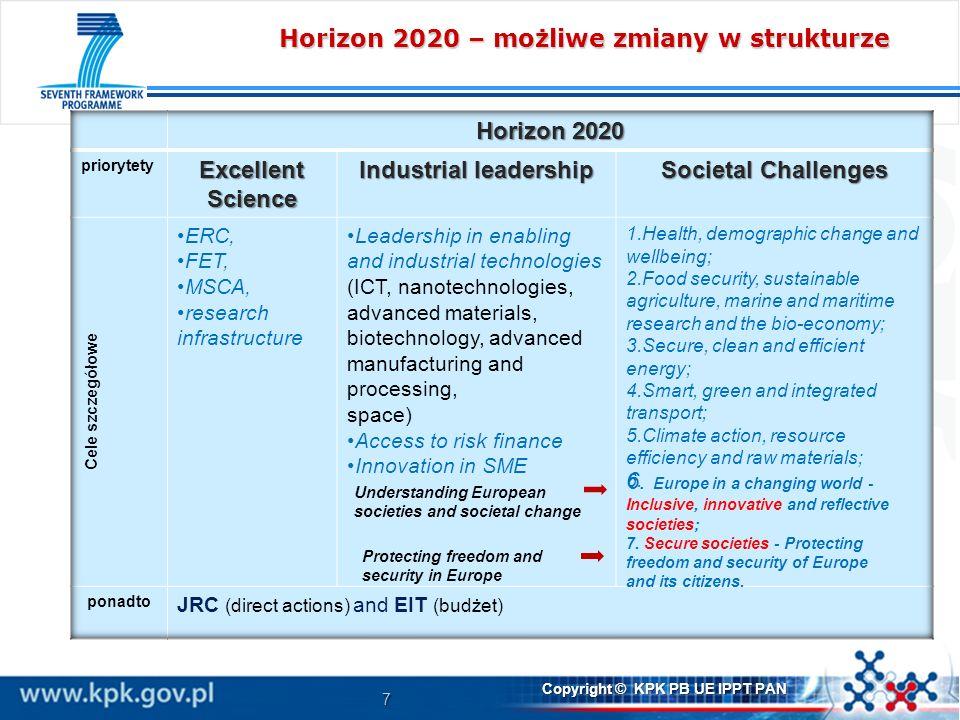 7 Copyright © KPK PB UE IPPT PAN Horizon 2020 – możliwe zmiany w strukturze 6.