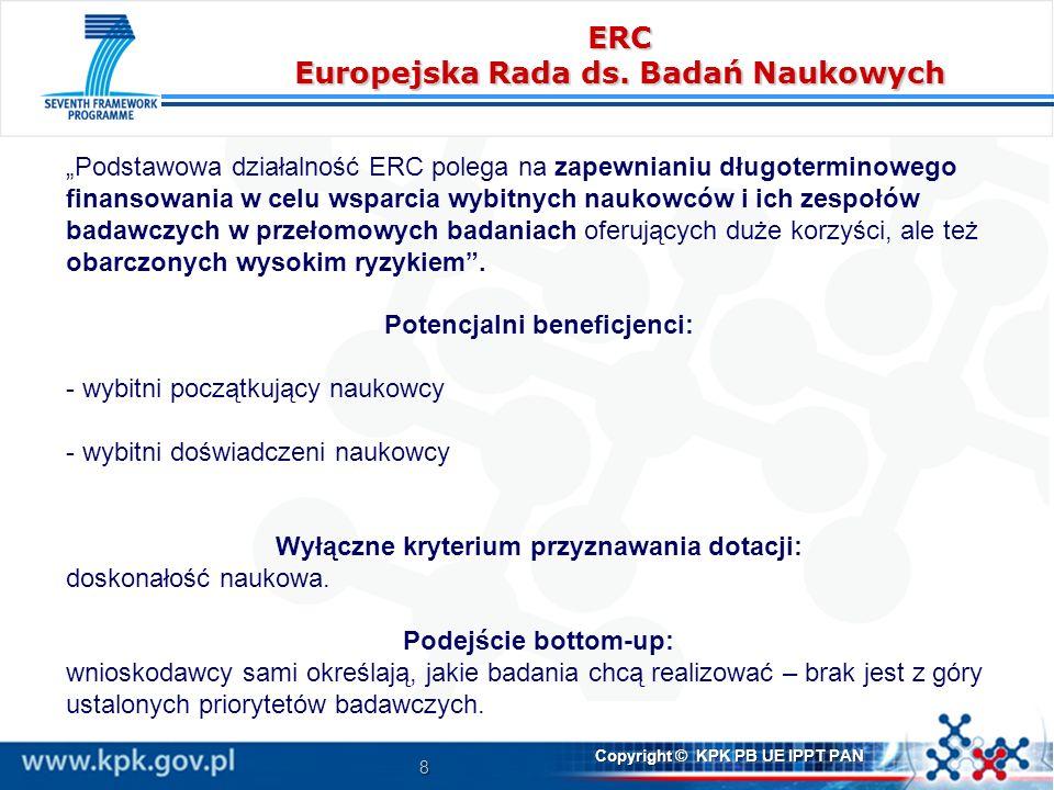 8 Copyright © KPK PB UE IPPT PAN ERC Europejska Rada ds.