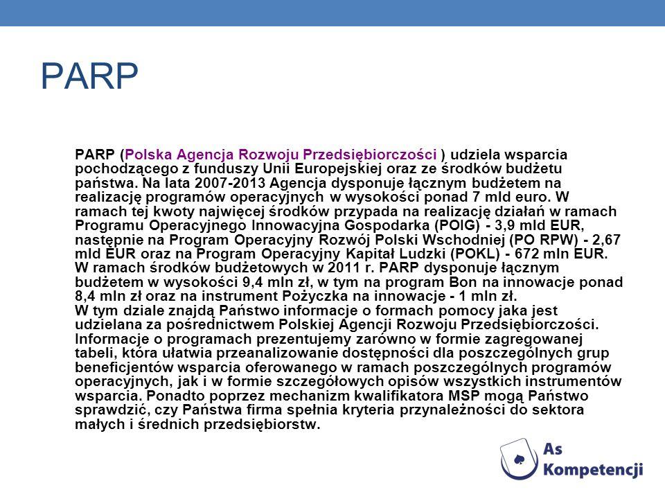 PARP PARP (Polska Agencja Rozwoju Przedsiębiorczości ) udziela wsparcia pochodzącego z funduszy Unii Europejskiej oraz ze środków budżetu państwa. Na
