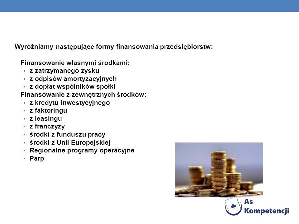 Wyróżniamy następujące formy finansowania przedsiębiorstw: Finansowanie własnymi środkami: z zatrzymanego zysku z odpisów amortyzacyjnych z dopłat wsp