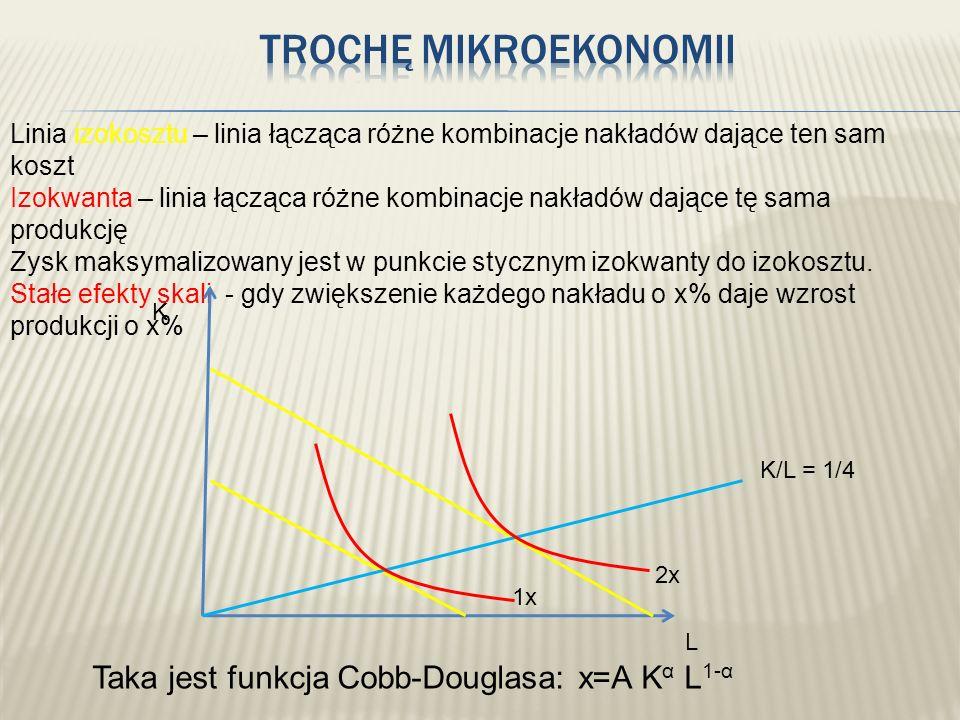 Linia izokosztu – linia łącząca różne kombinacje nakładów dające ten sam koszt Izokwanta – linia łącząca różne kombinacje nakładów dające tę sama prod