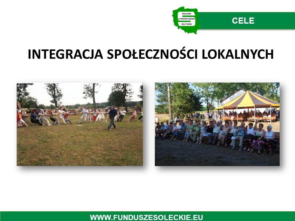 INTEGRACJA SPOŁECZNOŚCI LOKALNYCH CELE WWW.FUNDUSZESOLECKIE.EU