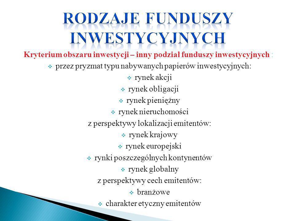 Kryterium obszaru inwestycji – inny podział funduszy inwestycyjnych : przez pryzmat typu nabywanych papierów inwestycyjnych: rynek akcji rynek obligac