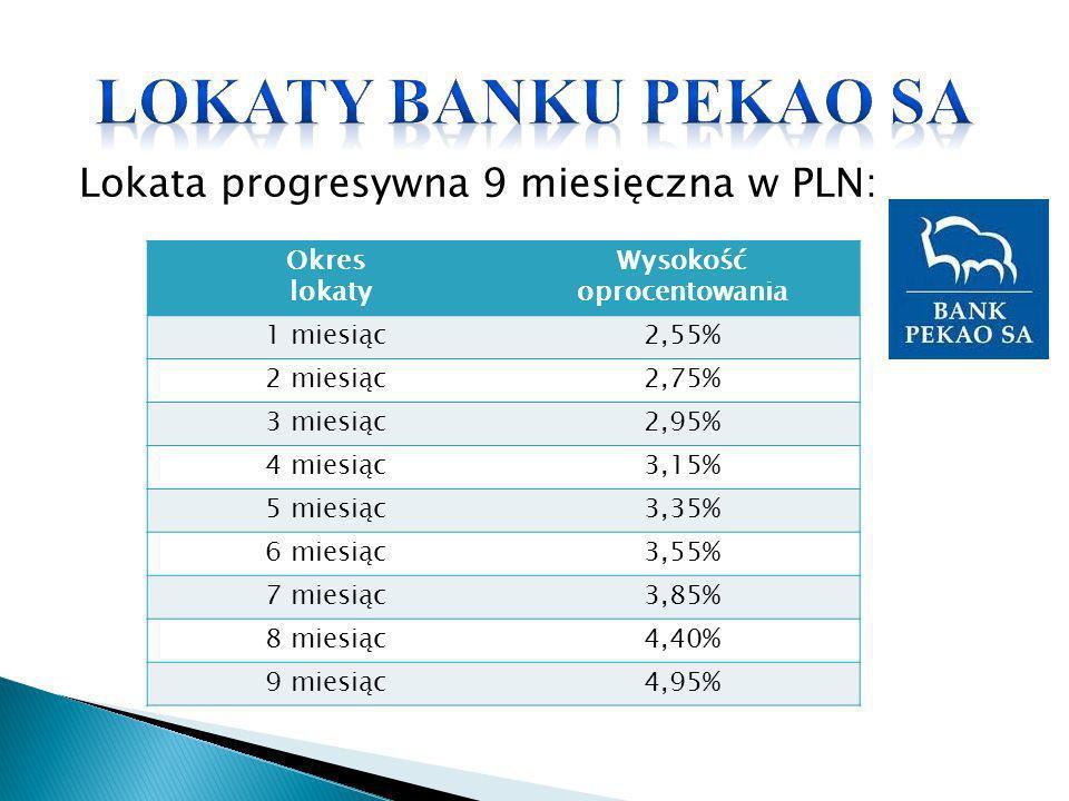 Lokata progresywna 9 miesięczna w PLN: Okres lokaty Wysokość oprocentowania 1 miesiąc2,55% 2 miesiąc2,75% 3 miesiąc2,95% 4 miesiąc3,15% 5 miesiąc3,35%