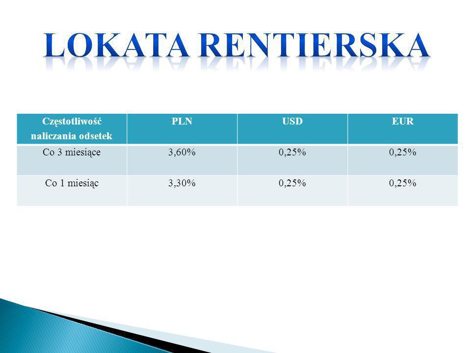 Częstotliwość naliczania odsetek PLNUSDEUR Co 3 miesiące3,60%0,25% Co 1 miesiąc3,30%0,25%