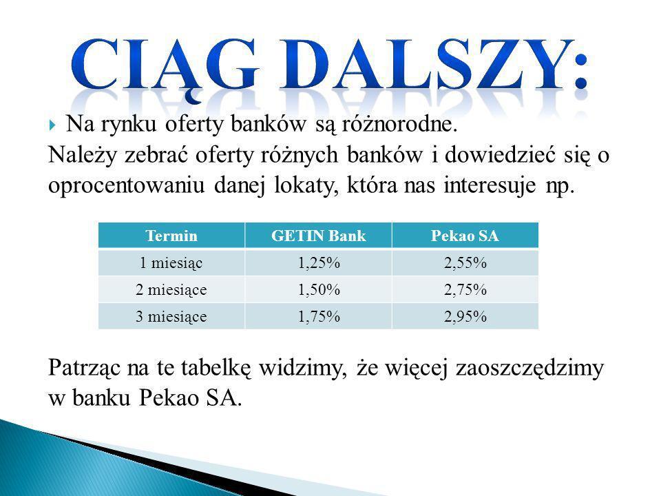 Na rynku oferty banków są różnorodne. Należy zebrać oferty różnych banków i dowiedzieć się o oprocentowaniu danej lokaty, która nas interesuje np. Pat