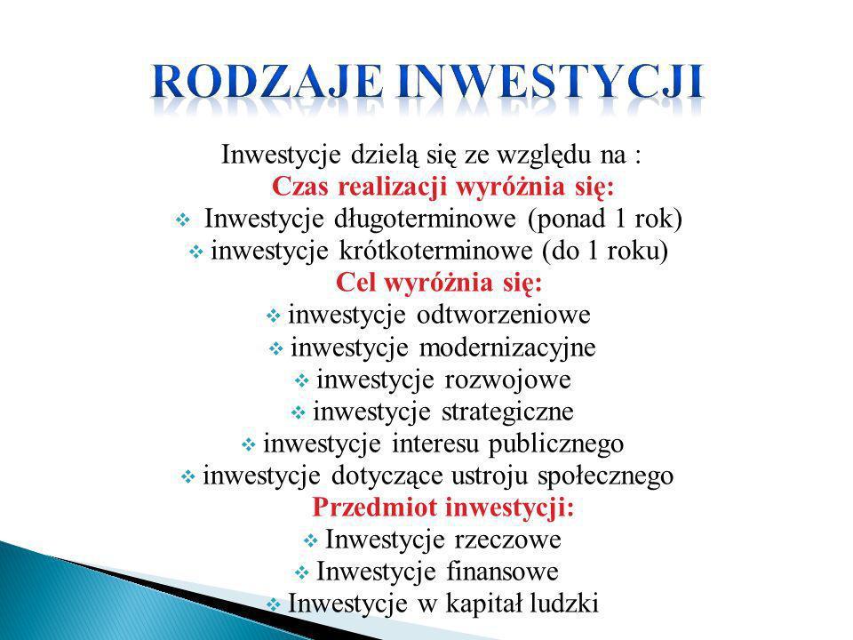 Inwestycje dzielą się ze względu na : Czas realizacji wyróżnia się: Inwestycje długoterminowe (ponad 1 rok) inwestycje krótkoterminowe (do 1 roku) Cel